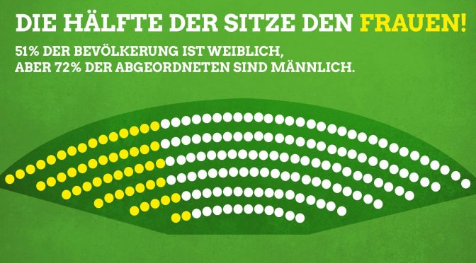 """Parité in den Parlamenten"" – Podiumsdiskussion & Grüner Frauenempfang"